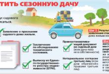 Photo of Как превратить сезонную дачу вжилую? Инфографика.