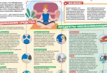 Photo of Как снять боль без лекарств. Инфографика»